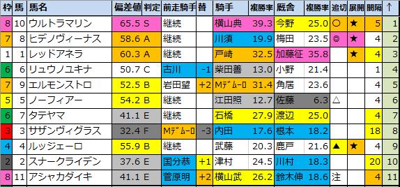 f:id:onix-oniku:20200925175122p:plain