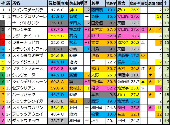 f:id:onix-oniku:20200925175235p:plain