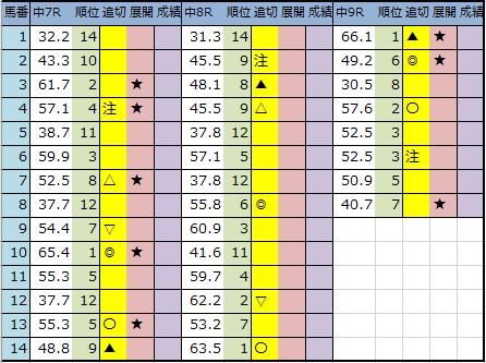 f:id:onix-oniku:20200925183336p:plain