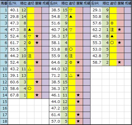 f:id:onix-oniku:20200925183456p:plain