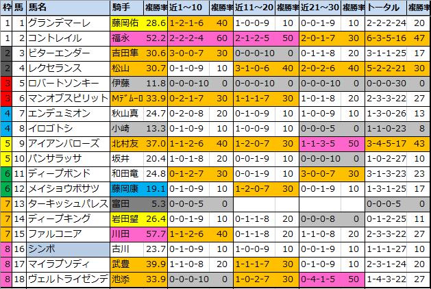 f:id:onix-oniku:20200926151847p:plain