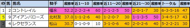 f:id:onix-oniku:20200926151937p:plain