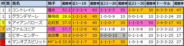 f:id:onix-oniku:20200926152038p:plain