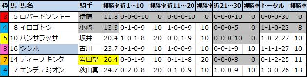 f:id:onix-oniku:20200926152301p:plain
