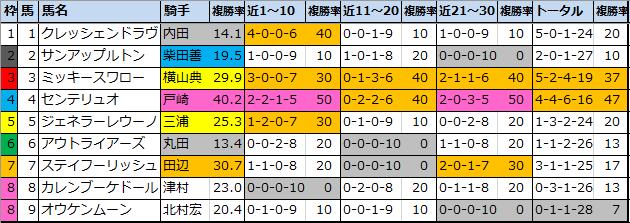f:id:onix-oniku:20200926154135p:plain