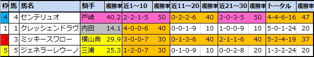 f:id:onix-oniku:20200926154237p:plain