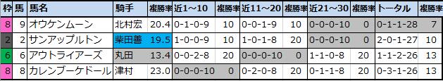 f:id:onix-oniku:20200926154306p:plain