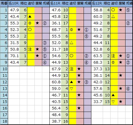 f:id:onix-oniku:20200926162250p:plain