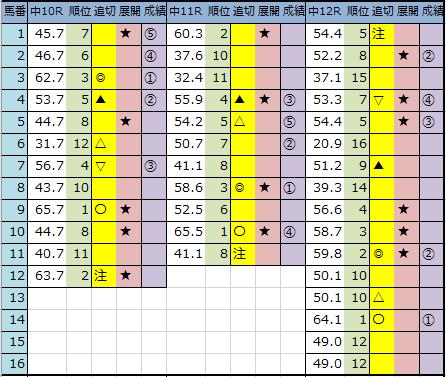 f:id:onix-oniku:20200926163700p:plain