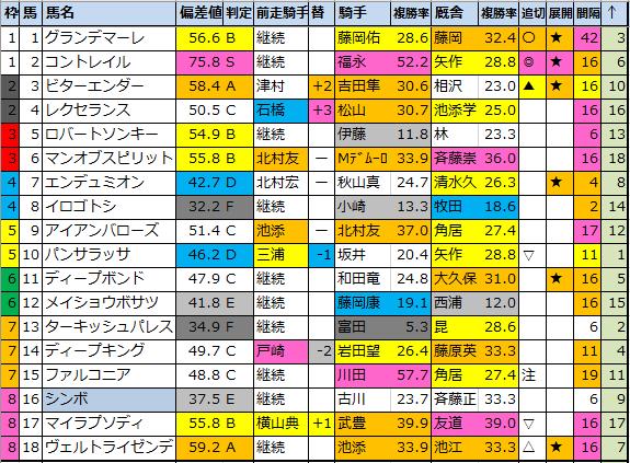 f:id:onix-oniku:20200926175250p:plain