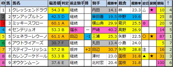 f:id:onix-oniku:20200926181959p:plain