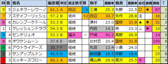 f:id:onix-oniku:20200926182735p:plain