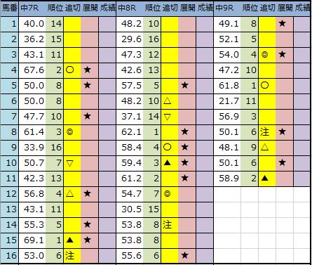 f:id:onix-oniku:20200926192806p:plain
