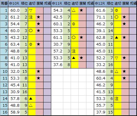 f:id:onix-oniku:20200926192833p:plain