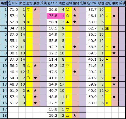 f:id:onix-oniku:20200926192933p:plain