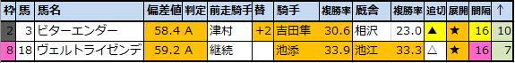 f:id:onix-oniku:20200927051902p:plain
