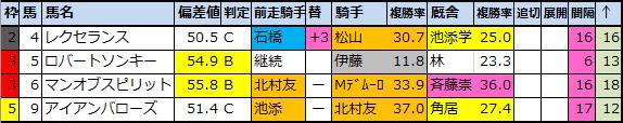 f:id:onix-oniku:20200927052931p:plain