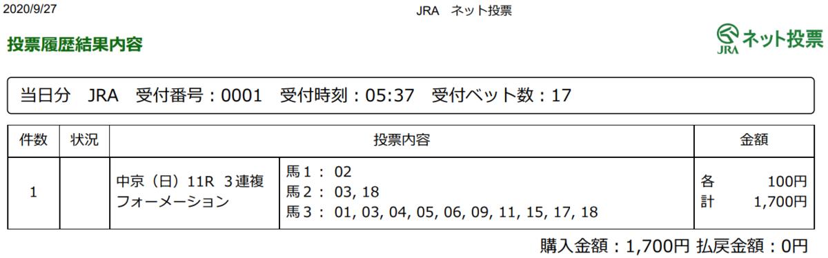f:id:onix-oniku:20200927053829p:plain