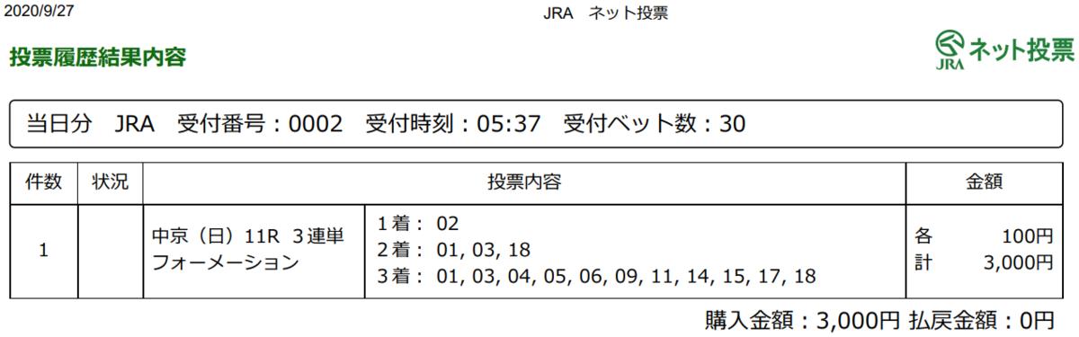 f:id:onix-oniku:20200927053914p:plain