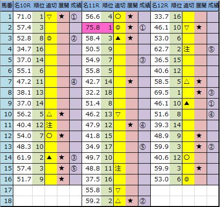 f:id:onix-oniku:20200927162416p:plain
