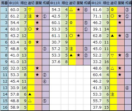 f:id:onix-oniku:20200927163512p:plain
