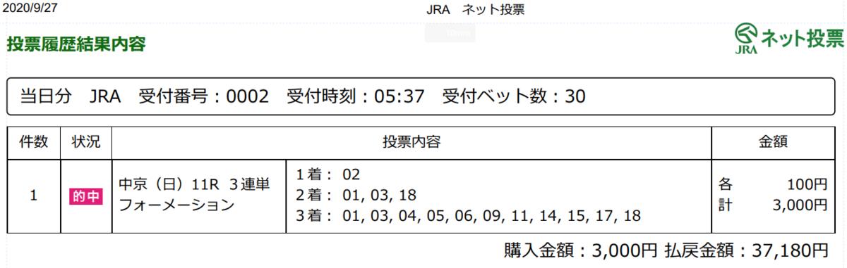 f:id:onix-oniku:20200927172518p:plain