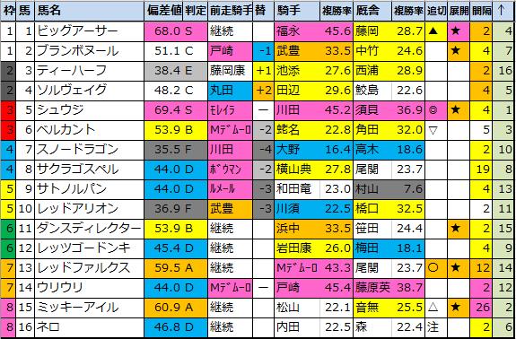 f:id:onix-oniku:20200928173217p:plain