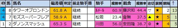 f:id:onix-oniku:20200928174411p:plain