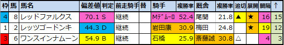 f:id:onix-oniku:20200928174527p:plain