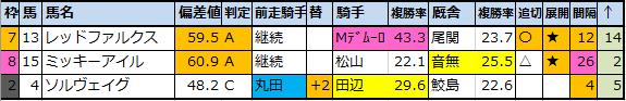 f:id:onix-oniku:20200928174554p:plain