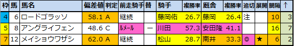 f:id:onix-oniku:20200930170702p:plain