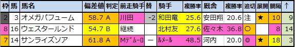 f:id:onix-oniku:20200930170731p:plain