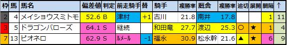 f:id:onix-oniku:20200930170802p:plain