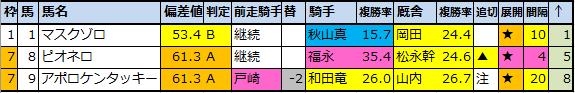 f:id:onix-oniku:20200930170832p:plain