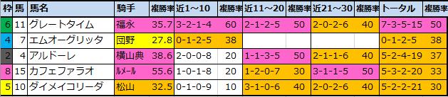 f:id:onix-oniku:20201002160057p:plain
