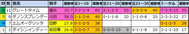 f:id:onix-oniku:20201002160135p:plain