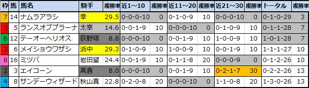 f:id:onix-oniku:20201002160311p:plain