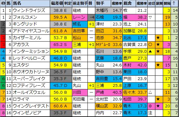 f:id:onix-oniku:20201002173548p:plain