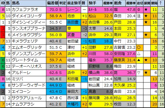 f:id:onix-oniku:20201002180801p:plain