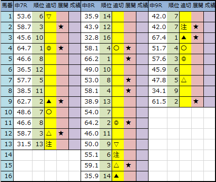 f:id:onix-oniku:20201002191031p:plain
