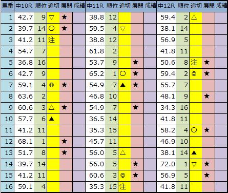 f:id:onix-oniku:20201002191102p:plain