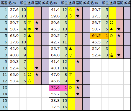 f:id:onix-oniku:20201002191154p:plain