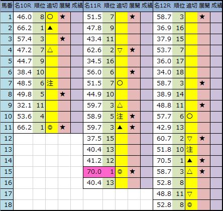f:id:onix-oniku:20201002191227p:plain