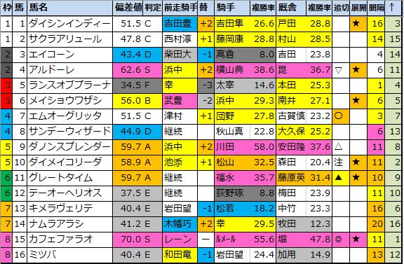 f:id:onix-oniku:20201003065758p:plain