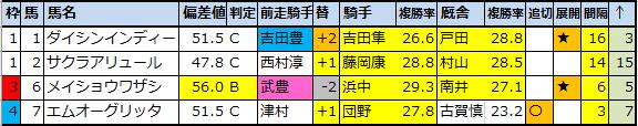 f:id:onix-oniku:20201003072459p:plain