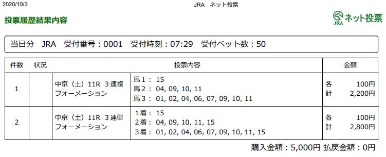 f:id:onix-oniku:20201003073055p:plain