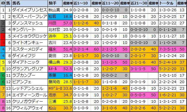 f:id:onix-oniku:20201003111610p:plain