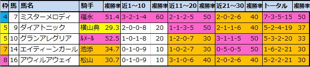 f:id:onix-oniku:20201003111702p:plain