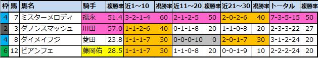 f:id:onix-oniku:20201003111736p:plain
