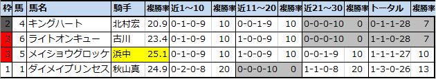 f:id:onix-oniku:20201003111808p:plain